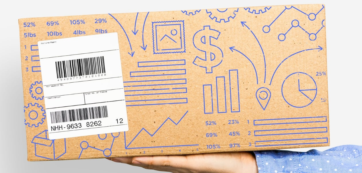 How to estimate the Postage fee